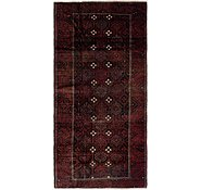 Link to 4' 3 x 8' 3 Balouch Persian Runner Rug