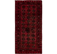 Link to 3' x 5' 10 Balouch Persian Runner Rug